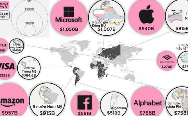 Apple, Microsoft, Amazon lớn cỡ nào?