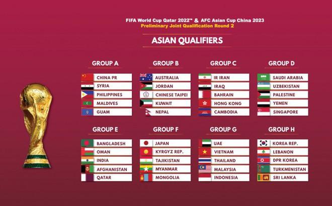 FIFA: Tuyển Việt Nam và Thái Lan đều là mối đe dọa cho UAE