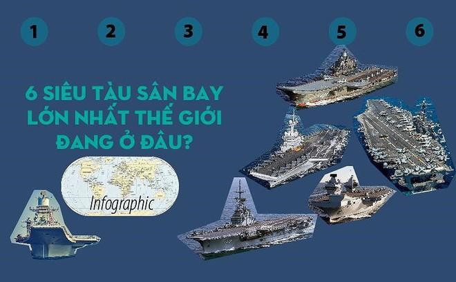 6 siêu tàu sân bay lớn nhất thế giới đang ở đâu?