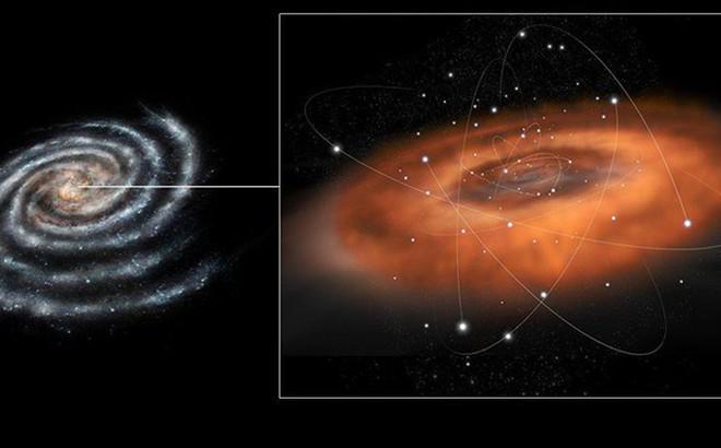 Hố đen siêu lớn ở trung tâm dải ngân hà bắt đầu nuốt mọi thứ