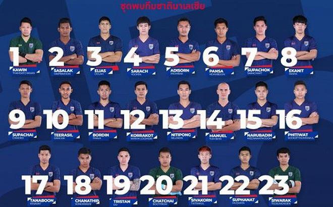 Thái Lan chốt đội hình đấu Việt Nam: 'Thần đồng' U19 vừa bị loại cay đắng cũng có tên