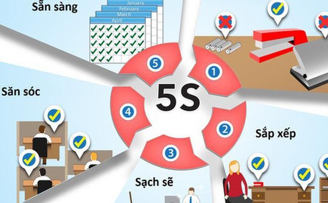 Học tập phương pháp làm việc hiệu quả 5S của người Nhật để có không gian thuận tiện cho hành trình thăng quan tiến chức