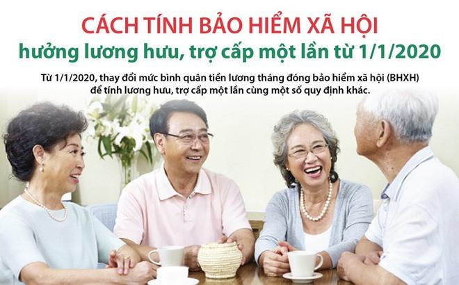 Cách tính bảo hiểm xã hội hưởng lương hưu, trợ cấp một lần