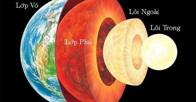 Lục địa ngầm siêu nóng trong lòng đất: Quả bom hẹn giờ cuối cùng của nhân loại? - Ảnh 2.