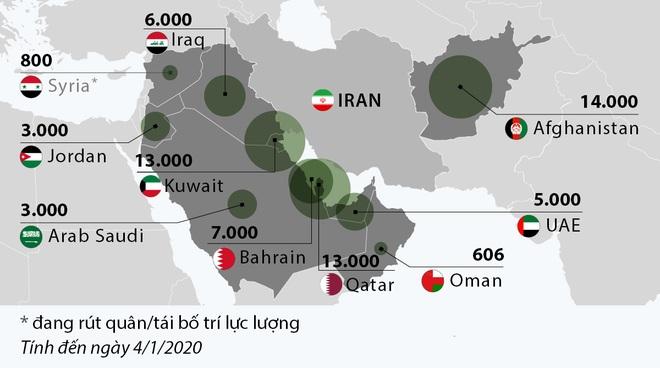 Bỏ quên 6.000 lính trước tên lửa Iran, phòng không Mỹ suýt tự đào hố chôn mình? - Ảnh 6.