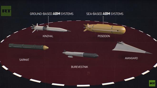 Báo Nga: ICBM Sarmat chỉ là món đồ chơi khi đặt cạnh Satan từ thời Liên Xô - ảnh 1