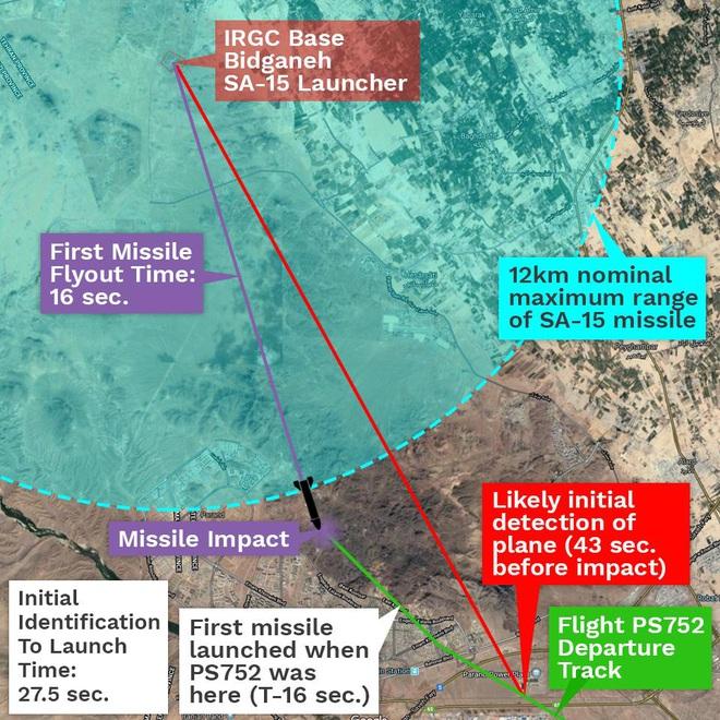 Điều bất thường không thể tưởng tượng nổi trong vụ tên lửa Iran bắn rơi máy bay Ukraine - Ảnh 3.
