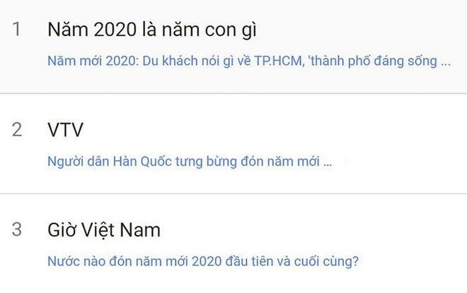 Đây là câu hỏi được nhiều người Việt Nam thắc mắc nhất trong ngày đầu năm mới - Ảnh 1.