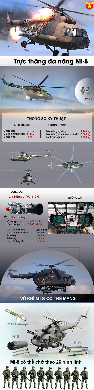 Trực thăng Mi-8 với phi hành đoàn người Ukraine bị súng chống tăng bắn hạ - ảnh 1