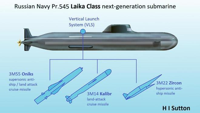 Nga chơi chiêu cũ – vô tình để lộ tàu ngầm bí mật: Lời đáp trả cực gắt dành cho HQ Mỹ - Ảnh 3.
