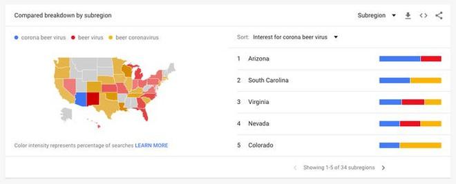 Hãng bia Mexico nổi tiếng bất ngờ nhờ dịch viêm phổi Corona - Ảnh 2.
