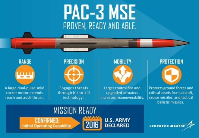 Sự vắng mặt của Patriot và biểu hiện khó hiểu của Mỹ dù biết trước Iran tấn công tên lửa - Ảnh 1.