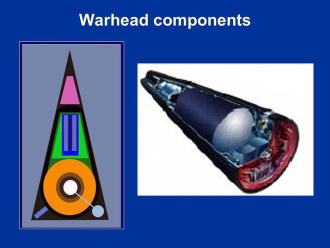 Tàu ngầm hạt nhân Mỹ tuần tra với đầu đạn hạt nhân mới - Ảnh 12.