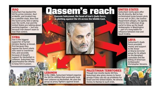 """""""Nợ máu phải trả bằng máu"""", trước khi tử nạn ở Baghdad, vị tướng Iran là chủ mưu sát hại một Đại sứ Mỹ? - Ảnh 4."""