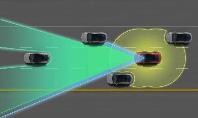 Những công nghệ hứa hẹn phổ biến trên xe hơi - Ảnh 5.