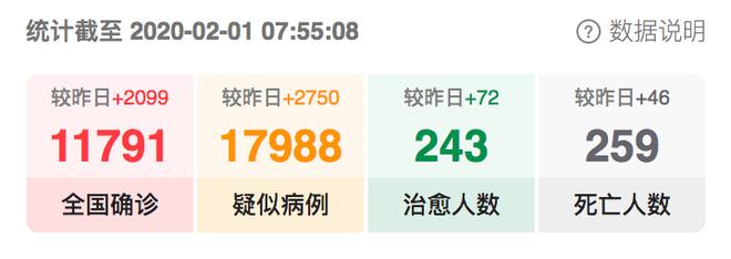 Viêm phổi Vũ Hán: Cả thế giới đã có 259 người tử vong - Ảnh 2.