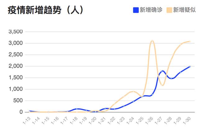 Viêm phổi Vũ Hán: Cả thế giới đã có 259 người tử vong - Ảnh 3.