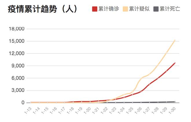 Viêm phổi Vũ Hán: Cả thế giới đã có 259 người tử vong - Ảnh 4.