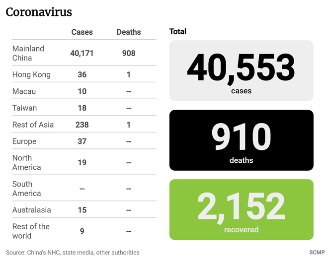 Virus corona: Số ca nhiễm bệnh, tử vong tiếp tục tăng, ông Tập thị sát việc phòng chống virus NCP ở Bắc Kinh - Ảnh 1.