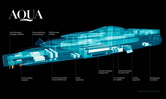 Bill Gates đặt mua siêu du thuyền chạy bằng hydro trị giá 644 triệu USD - Ảnh 2.