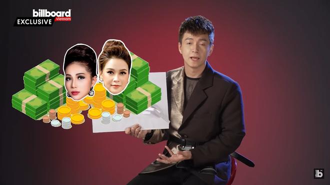 Ngô Kiến Huy: Trong giới showbiz mà tôi biết mức cát xê, Khả Như và Sam là hai nghệ sĩ giàu nhất! - Ảnh 6.