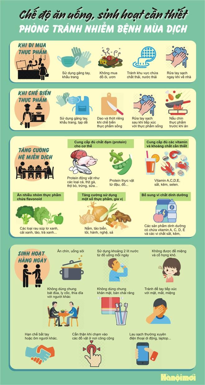 Chế độ ăn uống, sinh hoạt cần thiết phòng tránh nhiễm bệnh mùa dịch - Ảnh 1.