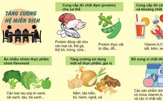 Chế độ ăn uống, sinh hoạt cần thiết phòng tránh nhiễm bệnh mùa dịch