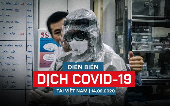 Diễn biến dịch Covid-19 tại Việt Nam: Số ca xét nghiệm âm tính là 840 trường hợp - Ảnh 1.