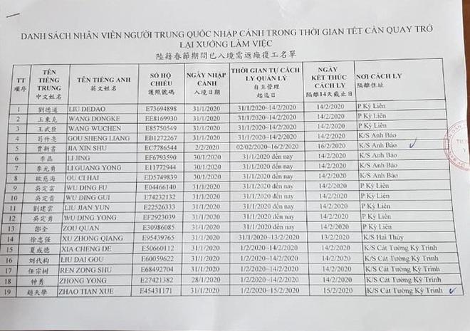 35 lao động Trung Quốc có sức khỏe tốt sau thời gian cách ly tại khách sạn - Ảnh 2.