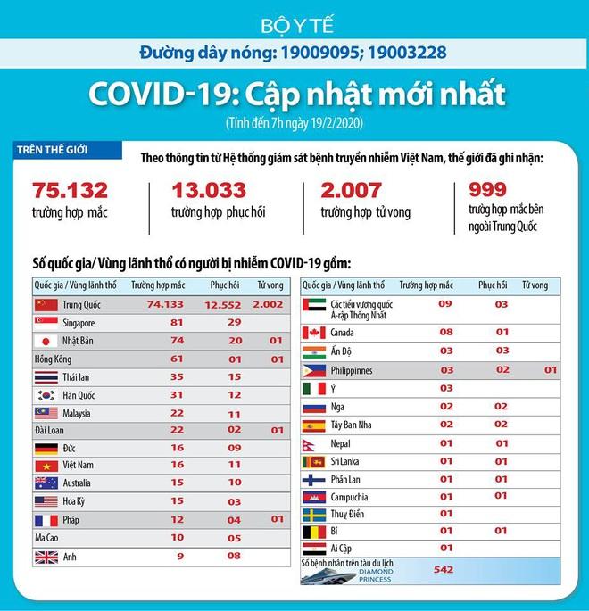 Diễn biến dịch Covid-19: Không có chuyện hàng trăm người dân xã Sơn Lôi trốn khỏi nơi cách ly - Ảnh 3.