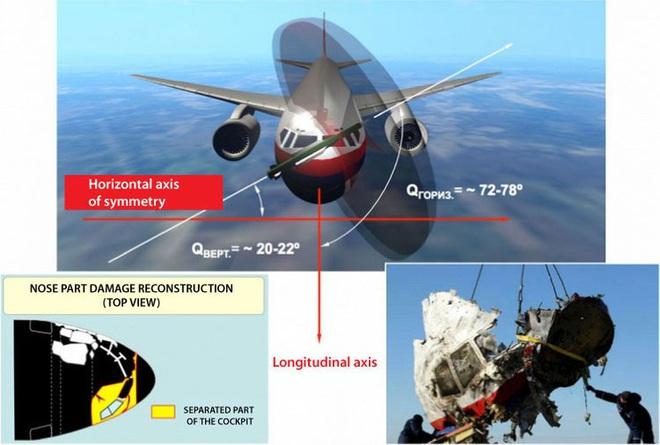 [ẢNH] Tài liệu tình báo Hà Lan tiết lộ tin chấn động về vũ khí bắn rơi MH17 - Ảnh 5.