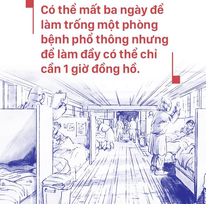 Bác sĩ ICU Vũ Hán chia sẻ chân thực: Các bệnh nhân nặng của đồng nghiệp đều tử vong, lấp đầy phòng bệnh chỉ cần 1 giờ - Ảnh 12.