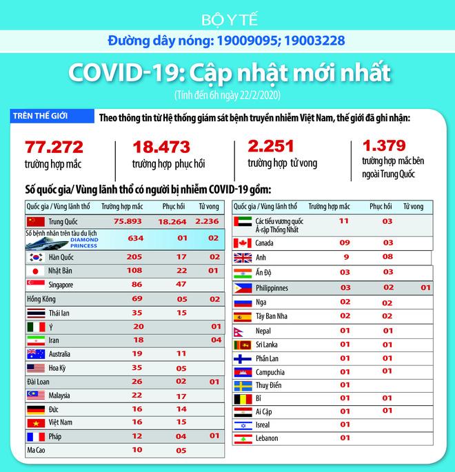 Mỹ có 34 ca lây nhiễm Covid-19 trong một ngày, Italy đóng cửa loạt địa điểm công cộng sau khi có 16 ca nhiễm - Ảnh 1.