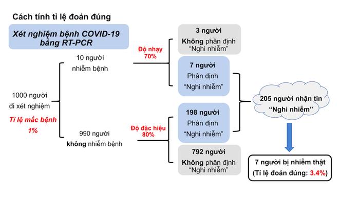 Sâu lớp nào xào lớp nấy - bài học chống Covid-19 ở Nhật và niềm tin cho Việt Nam - Ảnh 2.