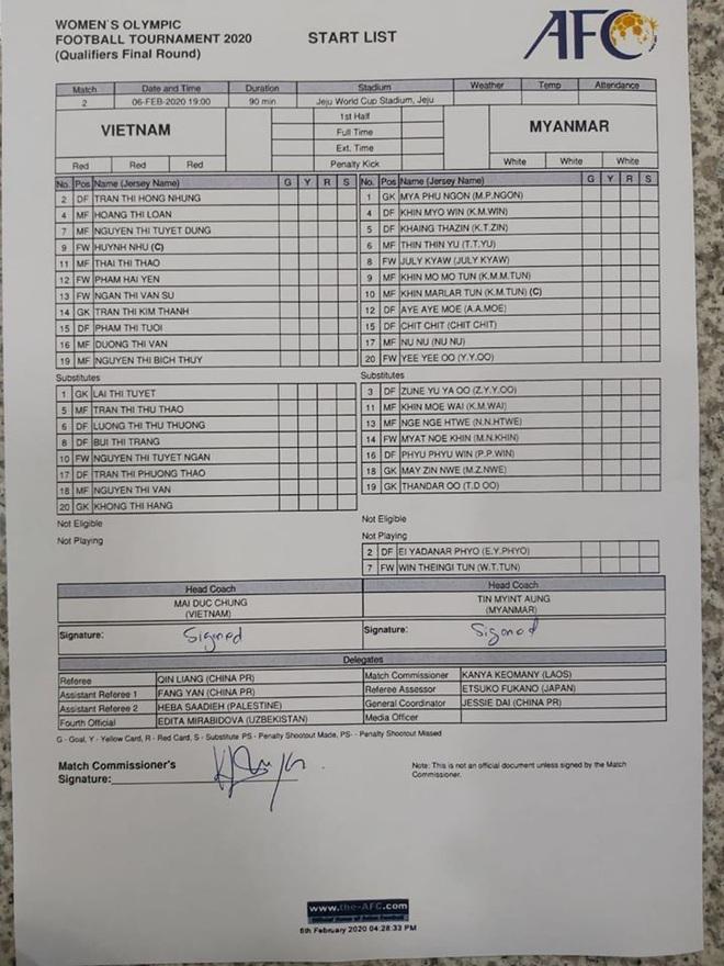 TRỰC TIẾP nữ Việt Nam 0-0 nữ Myanmar: Đội bóng áo đỏ liên tục bỏ lỡ cơ hội - Ảnh 1.