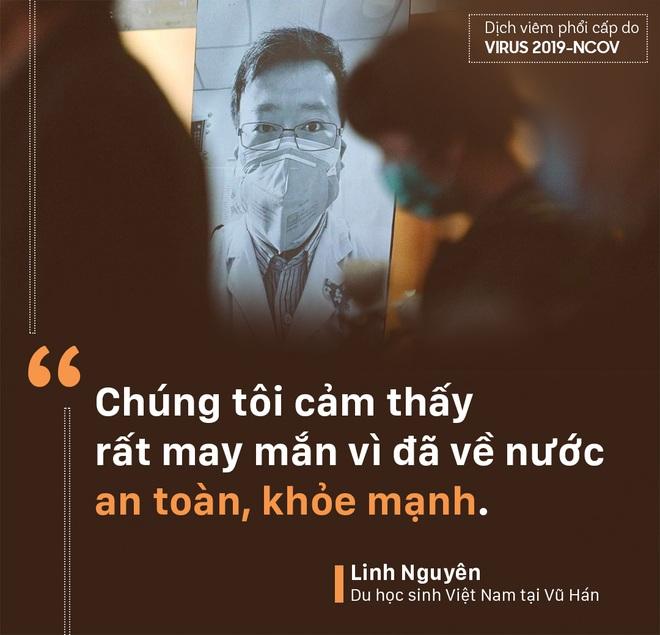 Du học sinh Việt Nam ở Vũ Hán kể chuyện phòng dịch từ sớm nhờ cảnh báo của bác sĩ Lý Văn Lượng - Ảnh 2.