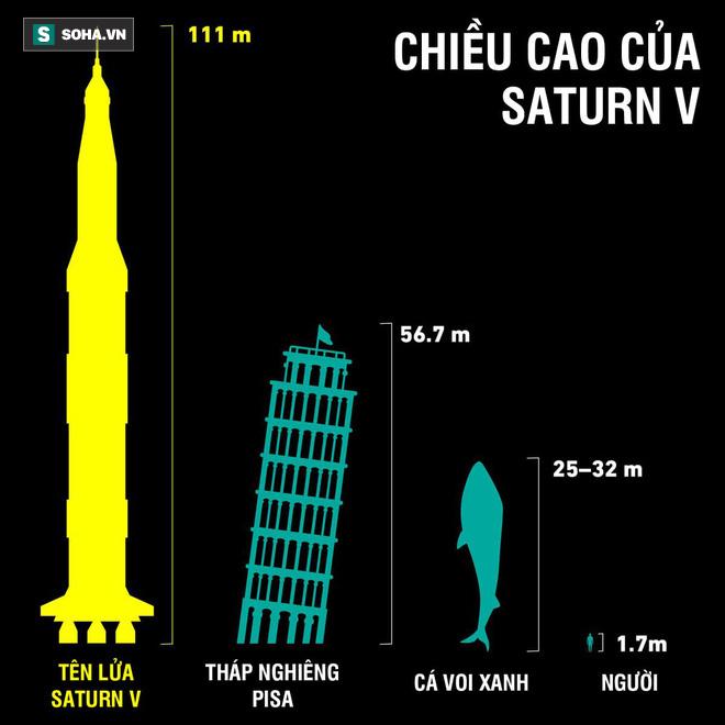 Đầu tư 22,7 tỷ USD, Nga quyết tâm đánh thức người khổng lồ bằng tên lửa siêu nặng mới - Ảnh 2.