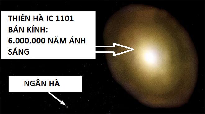Truy tìm vật thể khổng lồ nhất vũ trụ: Vượt ngoài quy luật vật lý và lớn đến khủng khiếp - Ảnh 4.