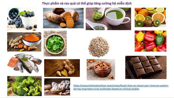 Giáo sư Việt tại Úc chia sẻ 13 thực phẩm giúp tăng hệ miễn dịch, tốt cho mùa Covid-19 - Ảnh 1.