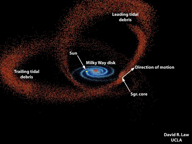 Siêu hố đen ngay Dải Ngân Hà xuất hiện dấu hiệu bất thường: Gây nguy hiểm tới Trái Đất? - Ảnh 3.
