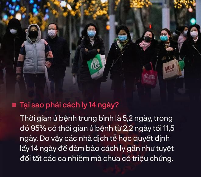 Bài học cách ly tại nhà chống dịch Covid-19 ấn tượng của Hàn Quốc: Vì sao Việt Nam không áp dụng? - Ảnh 1.