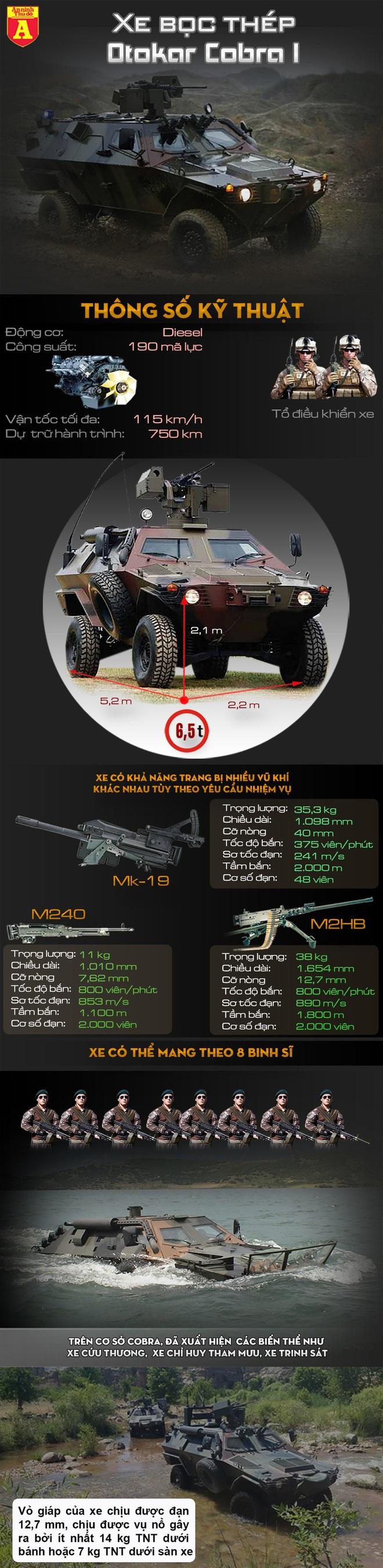 [Info] Chiến binh không mỏi Cobra-I của Thổ Nhĩ Kỳ bị Syria bắn xuyên đầu - ảnh 2
