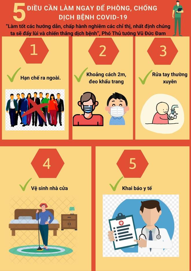 [Infographic] Phó Thủ tướng Vũ Đức Đam: 5 điều cần làm ngay để phòng, chống dịch bệnh Covid-19 - Ảnh 1.