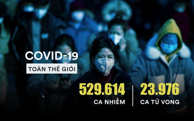Mỹ chính thức vượt Trung Quốc, trở thành quốc gia có số ca nhiễm COVID-19 nhiều nhất thế giới - Ảnh 1.