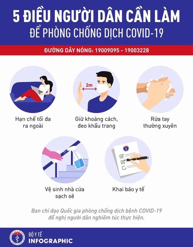 BS Trương Hữu Khanh: Cơ hội cuối cùng và rất lớn để kiểm soát dịch Covid-19 tại Việt Nam - Ảnh 2.