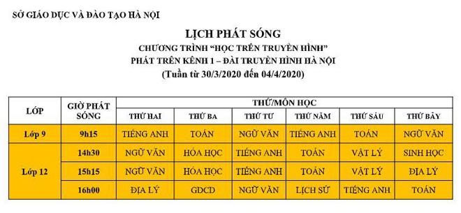 Lịch phát sóng các chương trình dạy học trên truyền hình của Hà Nội - Ảnh 1.