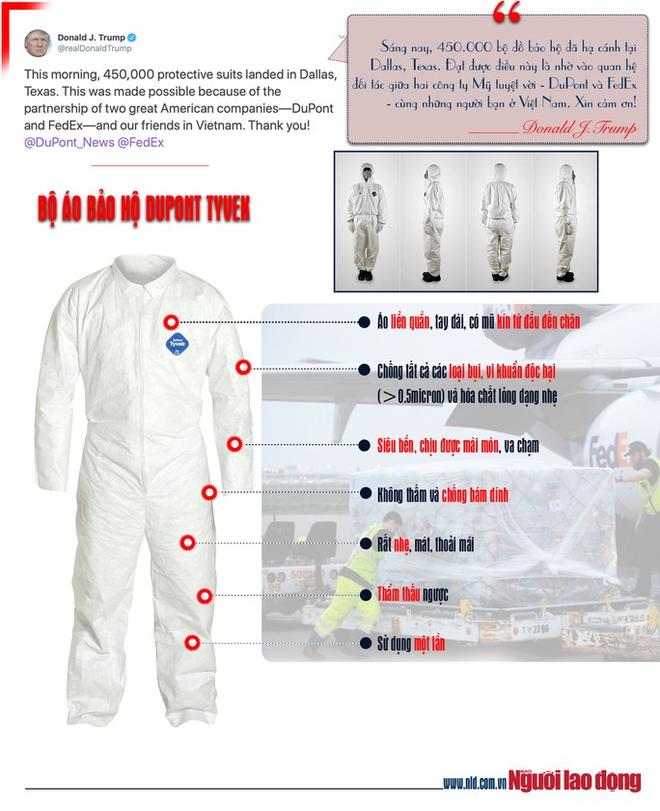 Cách ly toàn bộ Bệnh viện Thận Hà Nội; 450.000 bộ đồ chống Covid-19 từ VN chuyển đến Mỹ có gì đặc biệt? - Ảnh 1.