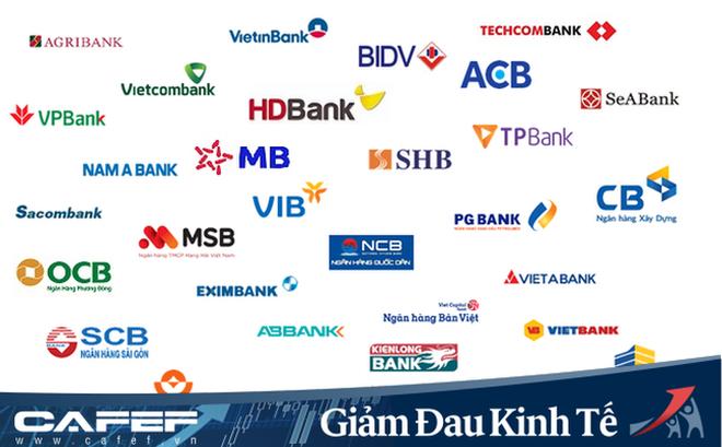 Infographic: Ngành ngân hàng đã làm gì để chia sẻ khó khăn với khách hàng bị ảnh hưởng bởi Covid-19?