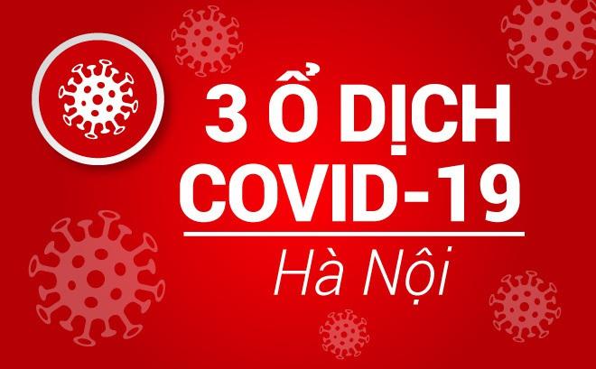 Những con số đáng chú ý tại 3 ổ dịch Covid-19 tại Hà Nội