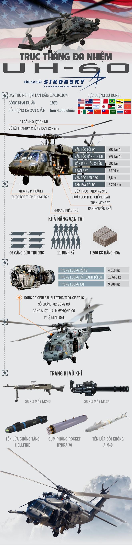Infographic: Trực thăng đa nhiệm UH-60 của quân đội Mỹ - Ảnh 1.